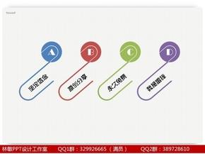 扁平化表格2015年终总结报告PPT模版销售模版地图模版