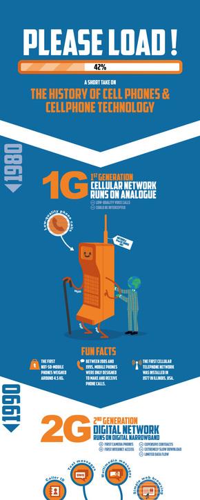 【演界信息图表】科技-手机和手机技术的历史