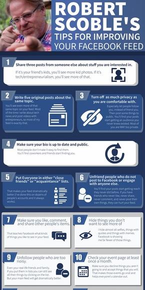 【演界信息图表】营销-Robert Scoble 22个技巧提高你的Facebook