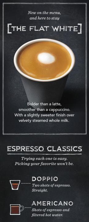 【演界信息图表】广告-星巴克咖啡信息广告
