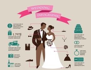 【演界信息图表】简明示意图-婚礼费用信息图