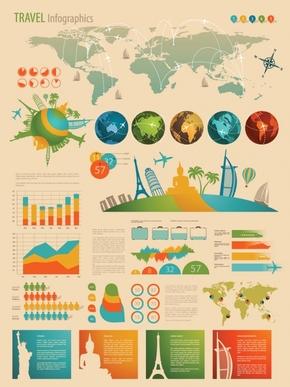 【演界信息图表】旧海报风格-旅游信息图表