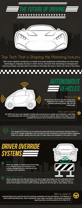 【演界信息图表】黑色留白-汽车业的未来