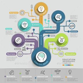 【演界信息图表】精美图表-思维概念时间轴信息图表