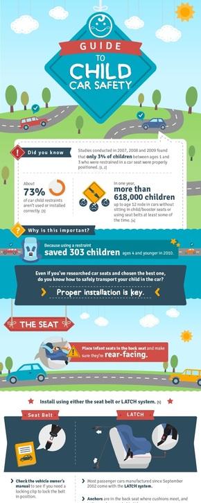 【演界信息图表】扁平风-关于父母开车载宝宝的安全提示