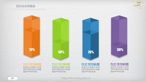 百分比对比关系图表