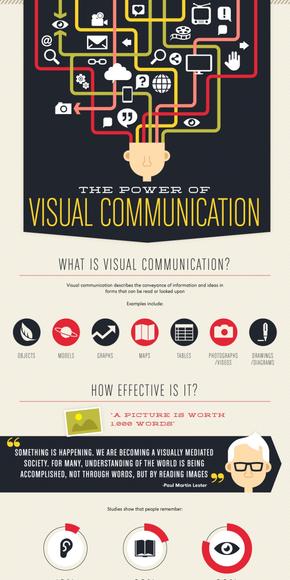 【演界信息图表】可视化通信的力量