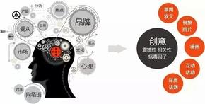 【演界信息图表】齿轮-如何推广