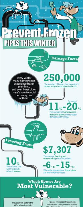 【演界信息图表】可爱漫画-冬天防止水管冻裂
