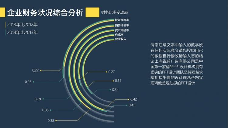 财务分析;财务报告;会计行业中期,季度汇报总结通用信息图表ppt模板