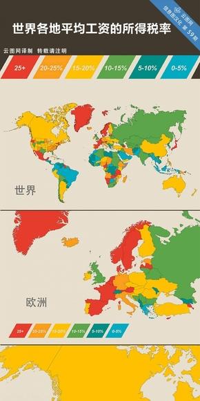 [演界信息图表]图文对比-世界工资收入税
