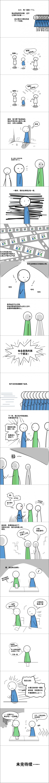 """免费ppt模板【PPT小故事】小蓝和小白①模板ppt下"""""""