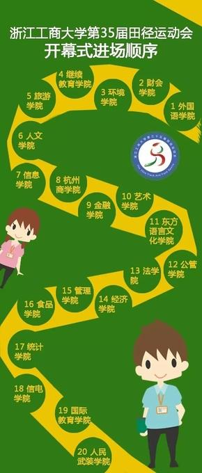 【演界信息图表】卡通创意-浙江工商大学第35届田径运动会开幕式进场顺序