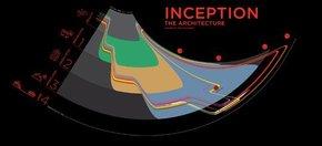 【演界信息图表】创意设计-《盗梦空间》的建筑结构式分析