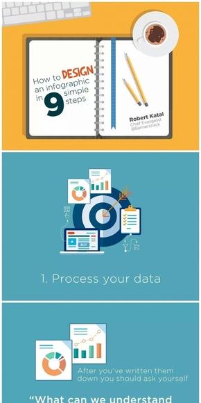 【演界信息图表】扁平化-9个简单步骤教你如何设计信息图表