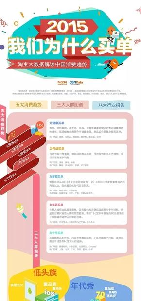 【演界信息图表】扁平化-2015我们为什么买单:淘宝大数据解读中国消费趋势