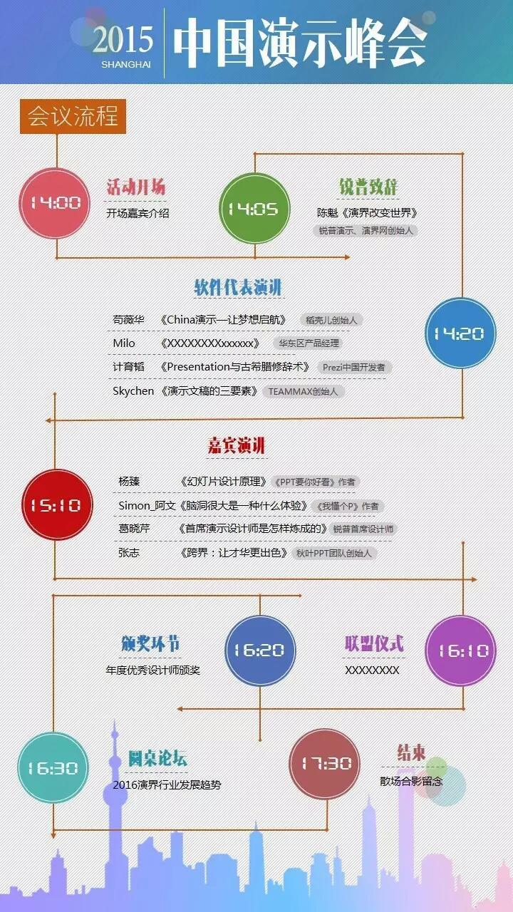 会议议程安排ppt_作品标题:【演界信息图表】时间轴-2015中国演示峰会会议流程