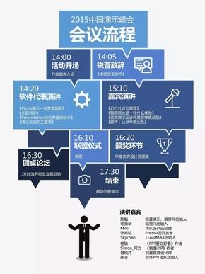 【演界信息图表】拼贴式-2015中国演示峰会会议流程