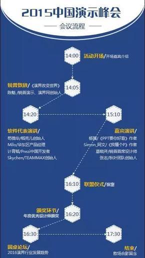 【演界信息图表】蓝色简约-2015中国演示峰会会议流程