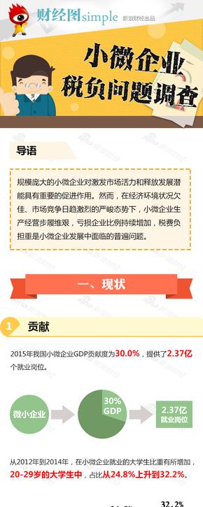 【演界信息图表】数据分析-小微企业税负有多重?