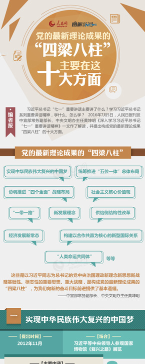 """【演界信息图表】多彩扁平-党的最新理论成果的""""四梁八柱"""""""