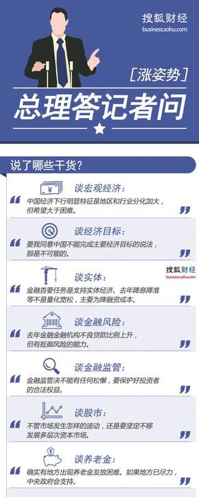 【演界信息图表】蓝色商务-总理答记者问
