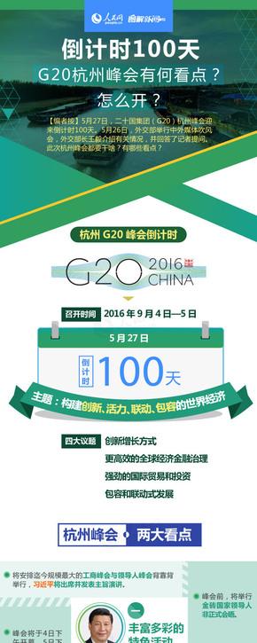 【演界信息图表】绿色扁平-G20倒计时100天