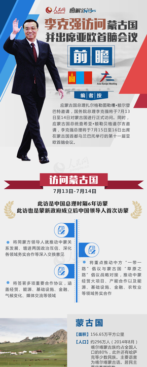 【演界信息图表】扁平简约-总理访问蒙古国