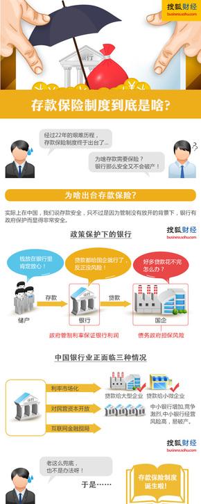 【演界信息图表】扁平卡通-存款保险制度