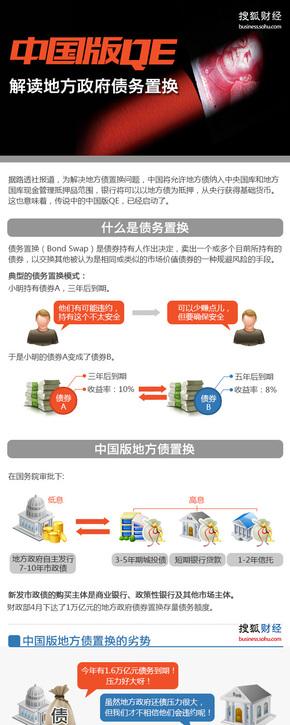 【演界信息图表】扁平商务-中国版QE