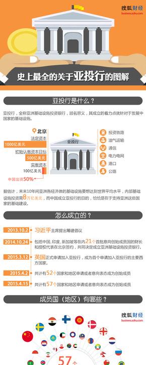 【香港旅游ppt素材】【演界信息图表】灰色商务-香港