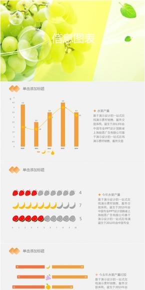 水果产量对比关系图表