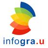 infogra.U工作室