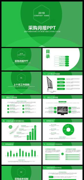 绿色采购月报工作汇报部门培训工作总结工作计划等采购相关PPT模板