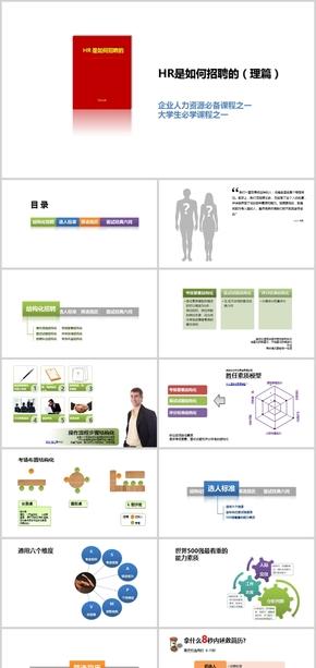 人力资源培训PPT模板