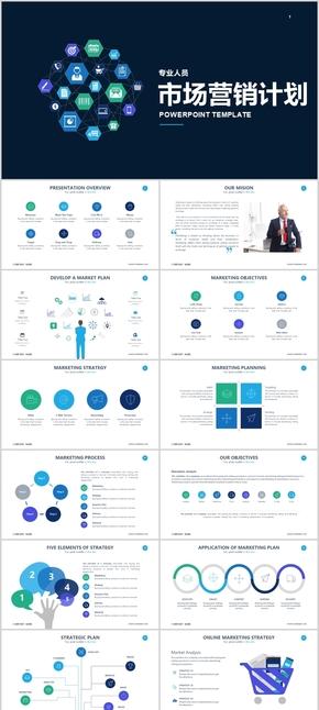 市场营销计划模板