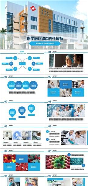 医学医疗动态PPT模板