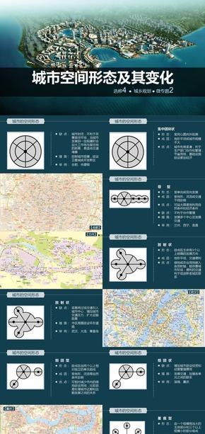 选修4城乡规划《微专题2.城市空间形态及其变化》课件