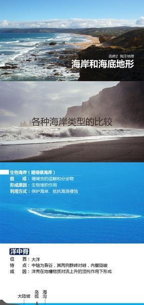 选修2海洋地理《微专题1.海岸和海底地形》课件