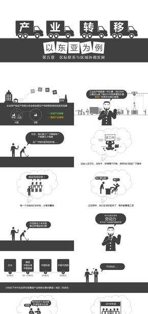 《产业转移》第三代人教地理必修三同步课件【@爱弄PPT的老范】