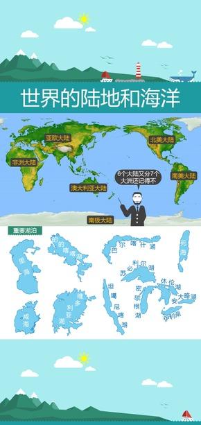 世界地理《世界的陆地和海洋》【放肆幻想】【@爱弄PPT的老范】