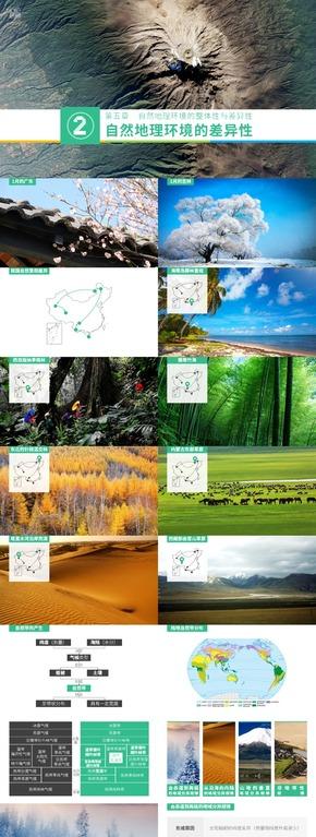 《自然地理环境的差异性》第4代人教地理必修一同步课件【@爱弄PPT的老范】
