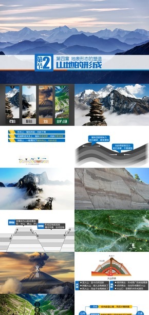 《山地的形成》人教地理必修一高三一轮复习课件[爱弄PPT的老范]