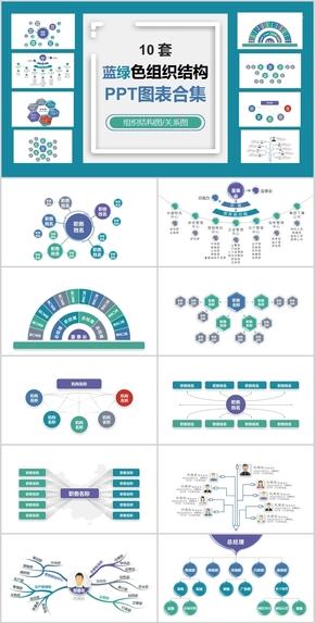 10套组织结构图