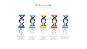 DNA双螺旋结构PPT图形模板(共1页)