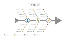 简约项目罗列PPT鱼刺图模板(共1页)