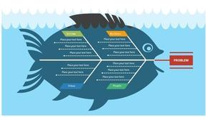 原因因素分析鱼骨图PPT(共1页)
