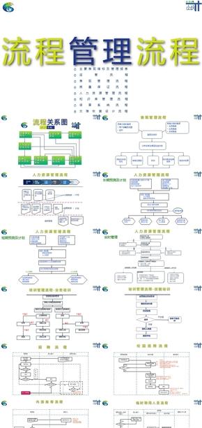 客服中心.坐席.客服代表.呼叫中心_流程管理流程