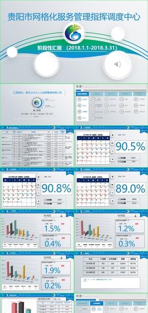商务数据汇报模板