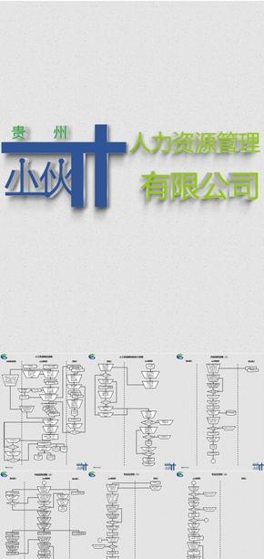 呼叫.客服中心人力资源六大模块流程图(内部文件)